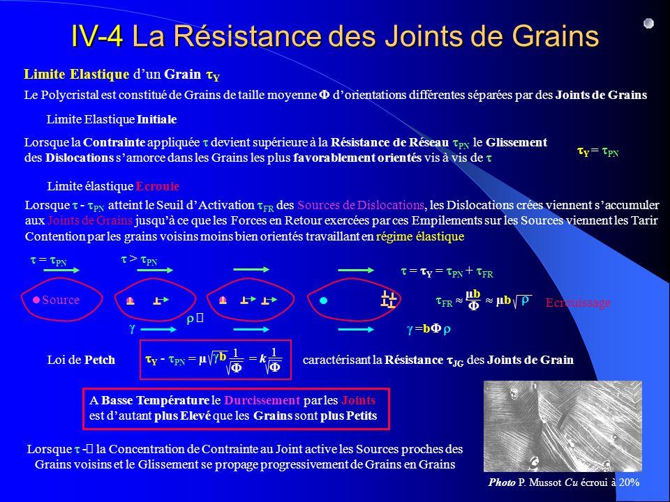 IV-4 La Résistance des Joints de Grains