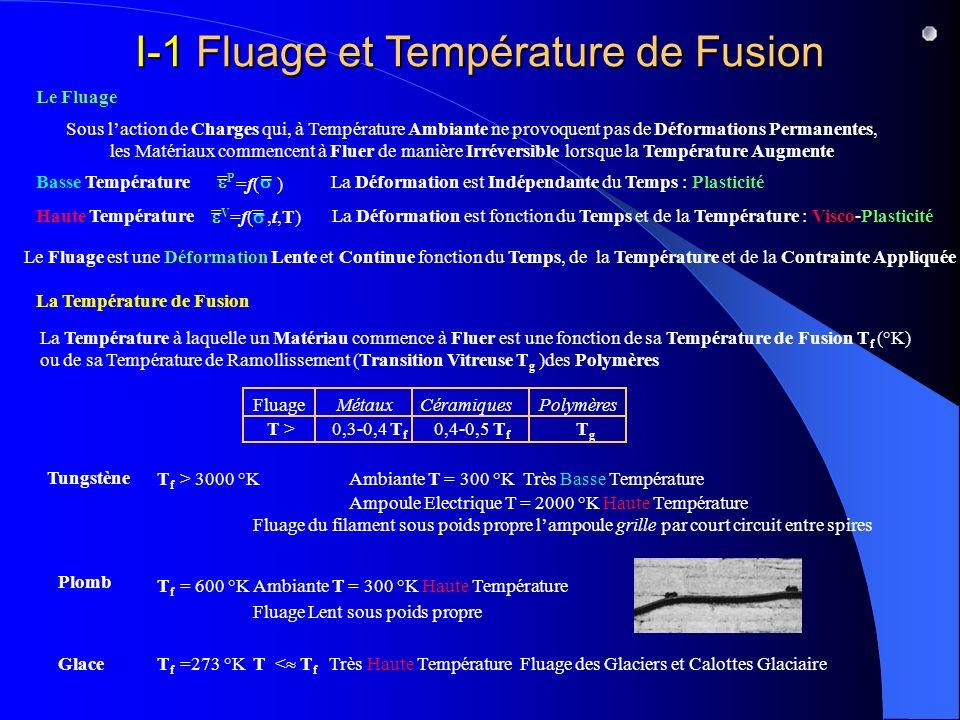 I-1 Fluage et Température de Fusion