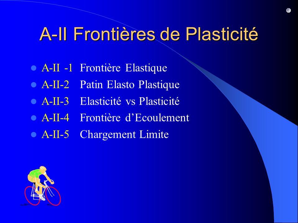 A-II Frontières de Plasticité
