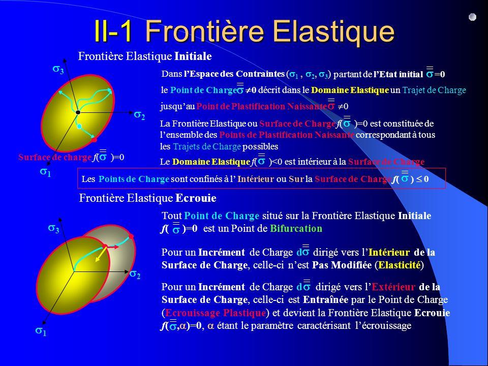 II-1 Frontière Elastique