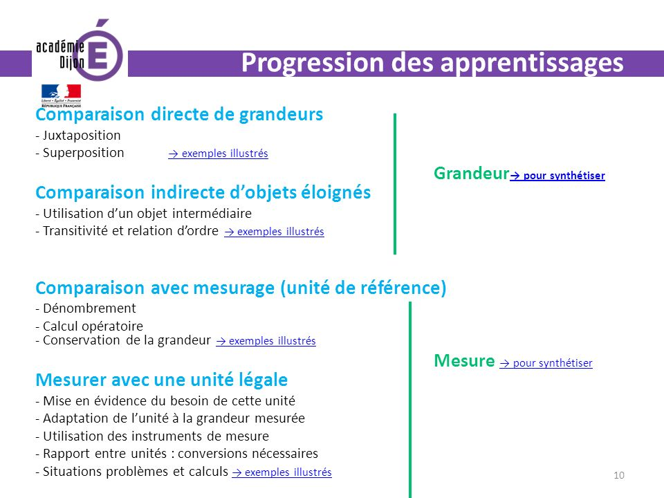 Progression des apprentissages
