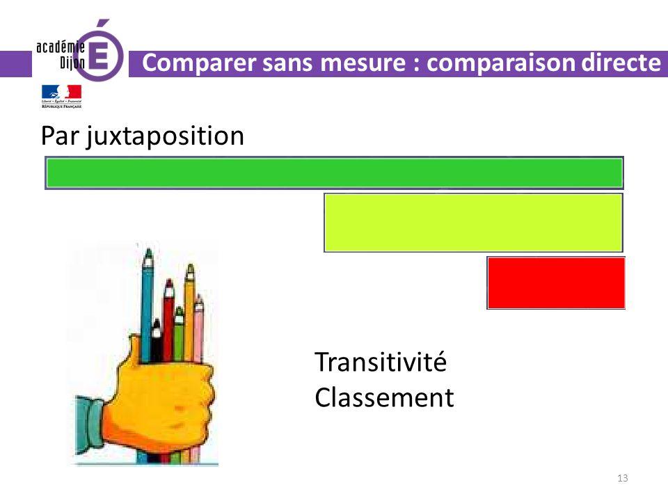 Comparer sans mesure : comparaison directe