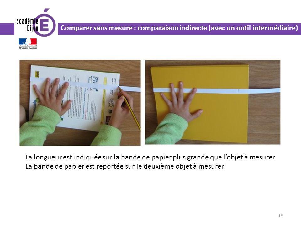 La bande de papier est reportée sur le deuxième objet à mesurer.