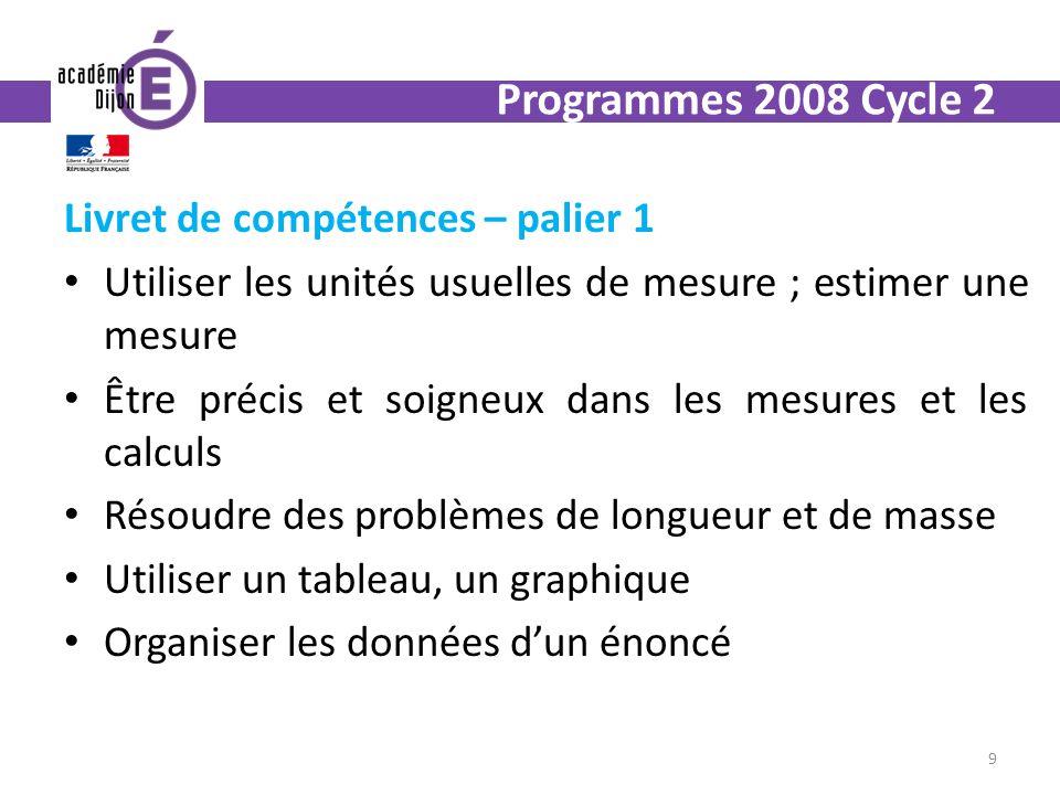 Programmes 2008 Cycle 2 Livret de compétences – palier 1