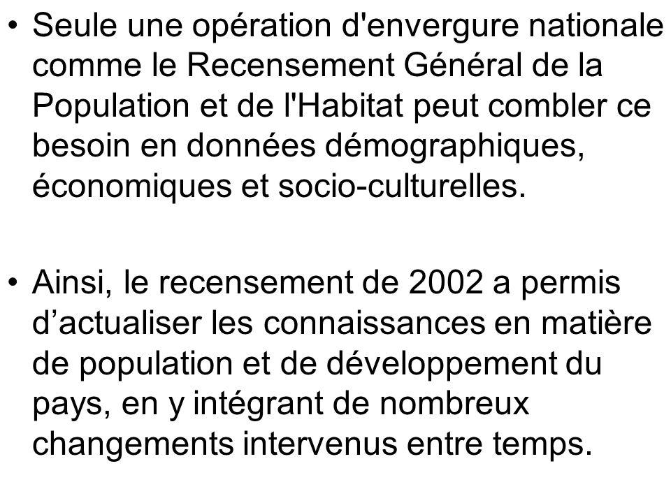 Seule une opération d envergure nationale comme le Recensement Général de la Population et de l Habitat peut combler ce besoin en données démographiques, économiques et socio-culturelles.