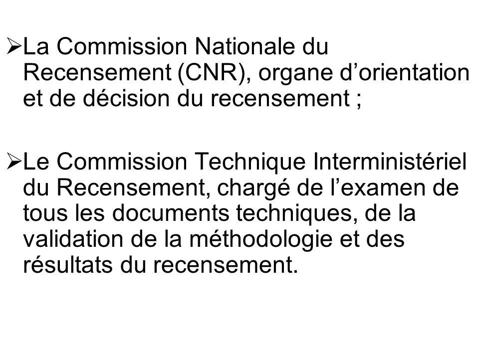 La Commission Nationale du Recensement (CNR), organe d'orientation et de décision du recensement ;