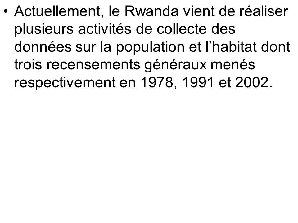 Actuellement, le Rwanda vient de réaliser plusieurs activités de collecte des données sur la population et l'habitat dont trois recensements généraux menés respectivement en 1978, 1991 et 2002.
