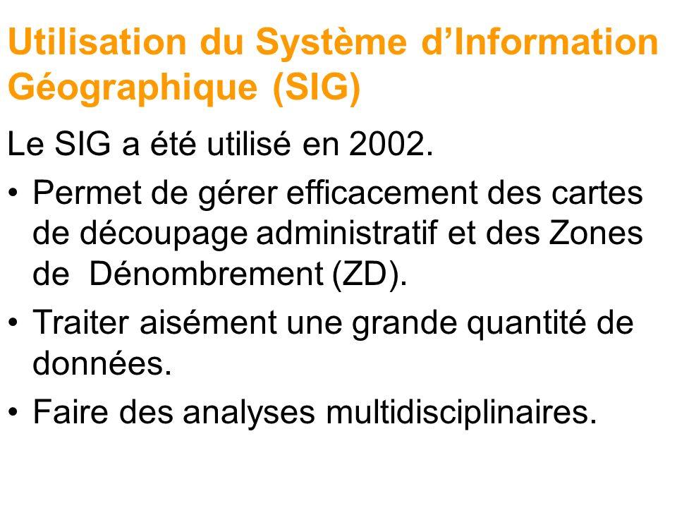 Utilisation du Système d'Information Géographique (SIG)