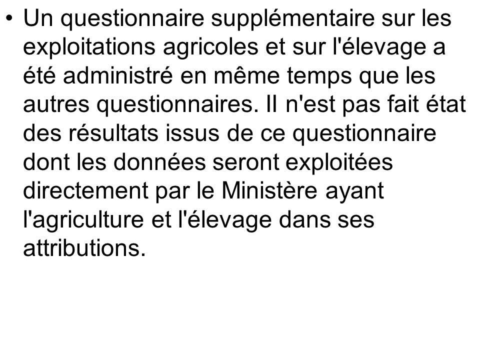 Un questionnaire supplémentaire sur les exploitations agricoles et sur l élevage a été administré en même temps que les autres questionnaires.