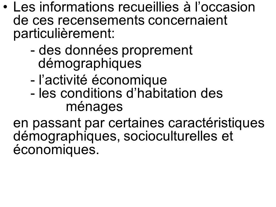 Les informations recueillies à l'occasion de ces recensements concernaient particulièrement: