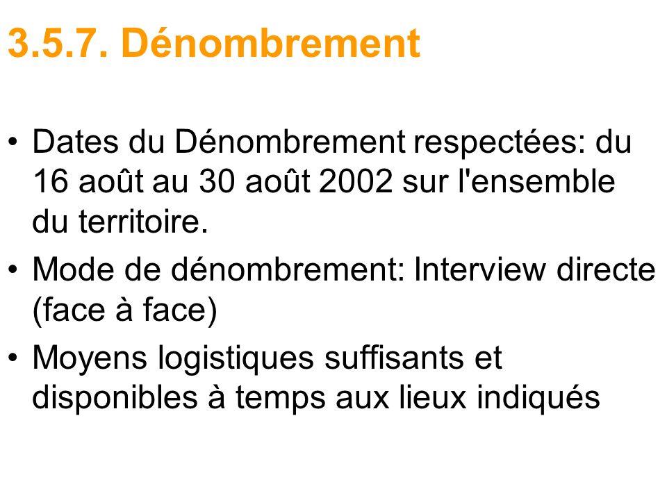 3.5.7. Dénombrement Dates du Dénombrement respectées: du 16 août au 30 août 2002 sur l ensemble du territoire.