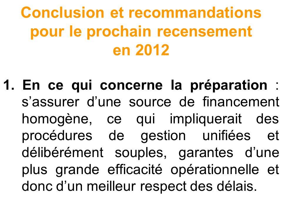 Conclusion et recommandations pour le prochain recensement en 2012