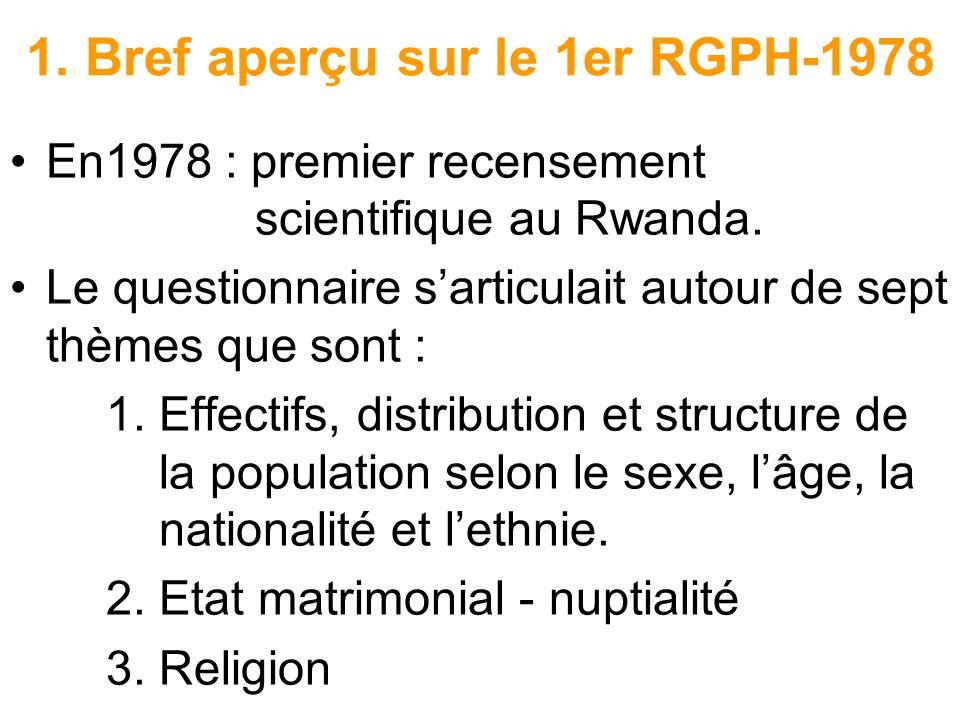 1. Bref aperçu sur le 1er RGPH-1978