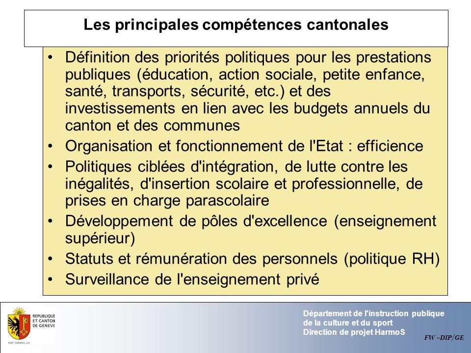 Les principales compétences cantonales