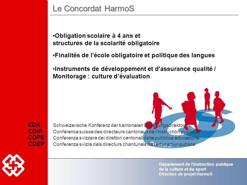 Le Concordat HarmoS Obligation scolaire à 4 ans et structures de la scolarité obligatoire.