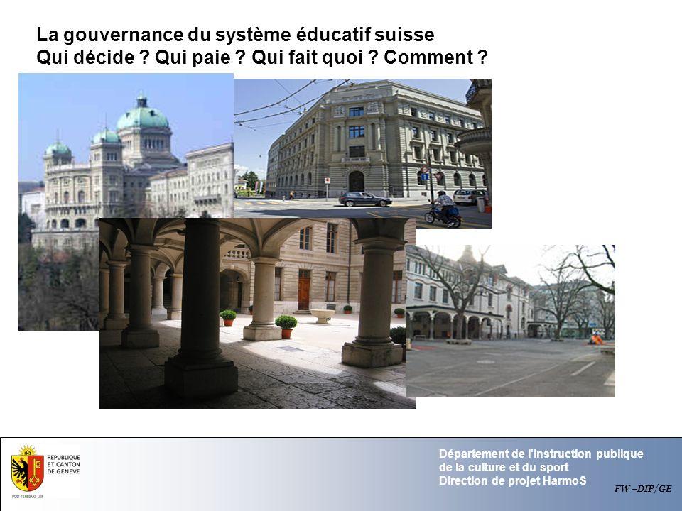 La gouvernance du système éducatif suisse