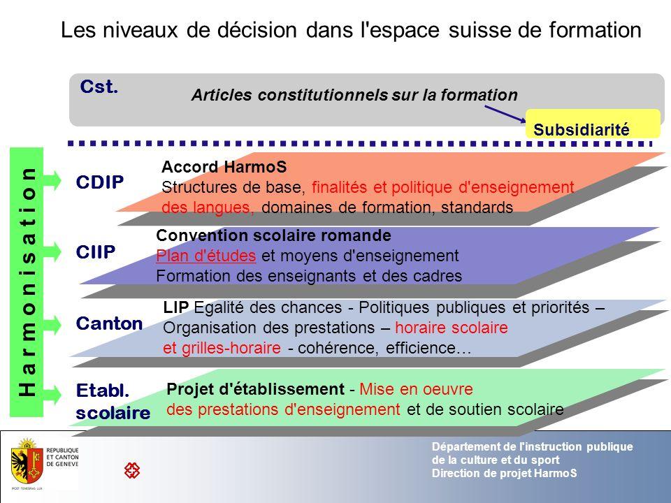 harmos ou comment  u00e9viter une centralisation du syst u00e8me  u00e9ducatif suisse   d u00e9l u00e9gation de la