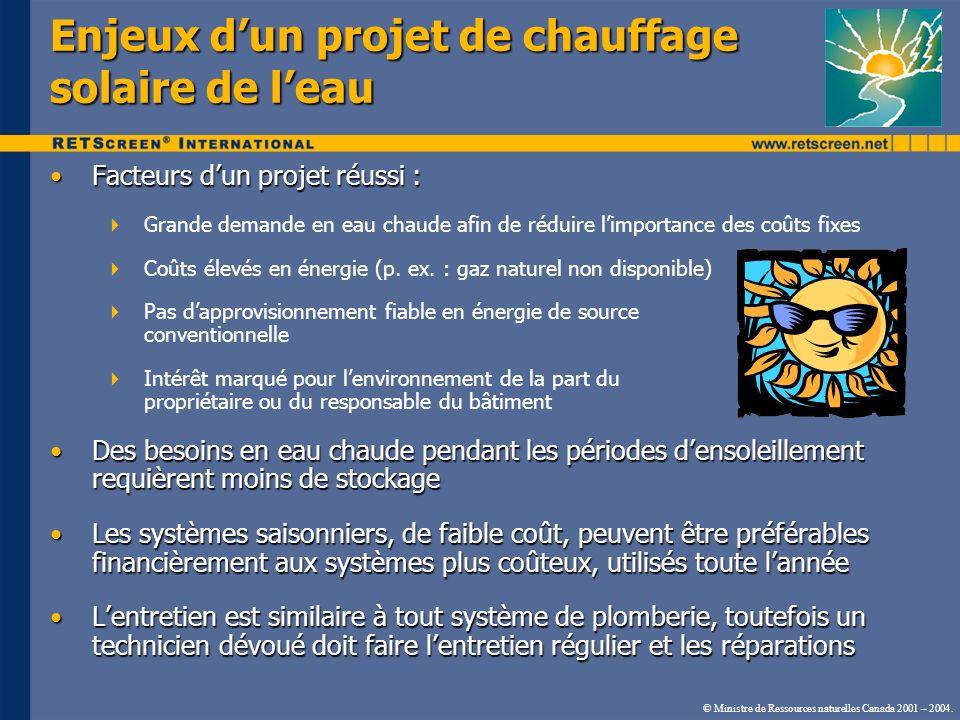 Enjeux d'un projet de chauffage solaire de l'eau