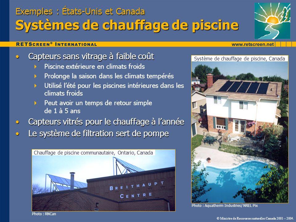 Exemples : États-Unis et Canada Systèmes de chauffage de piscine