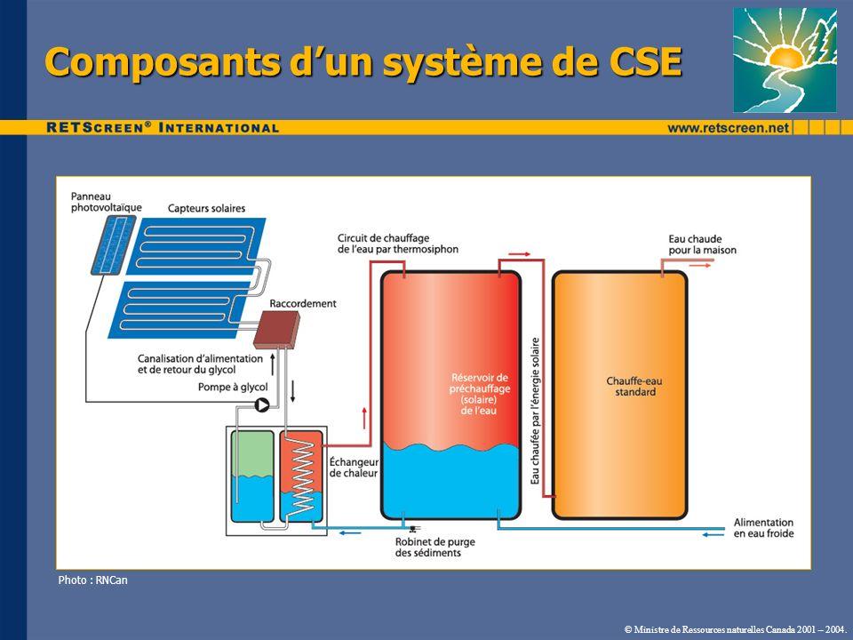 Composants d'un système de CSE