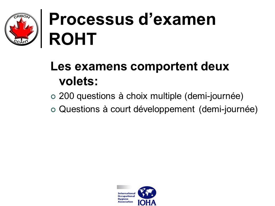 Processus d'examen ROHT