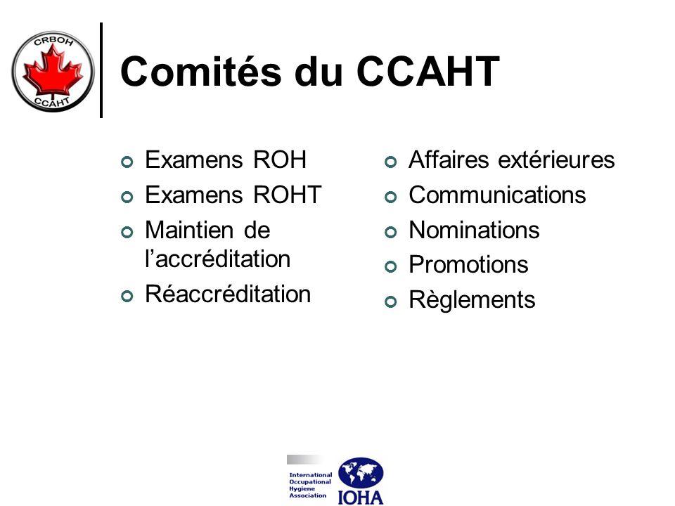 Comités du CCAHT Examens ROH Examens ROHT Maintien de l'accréditation