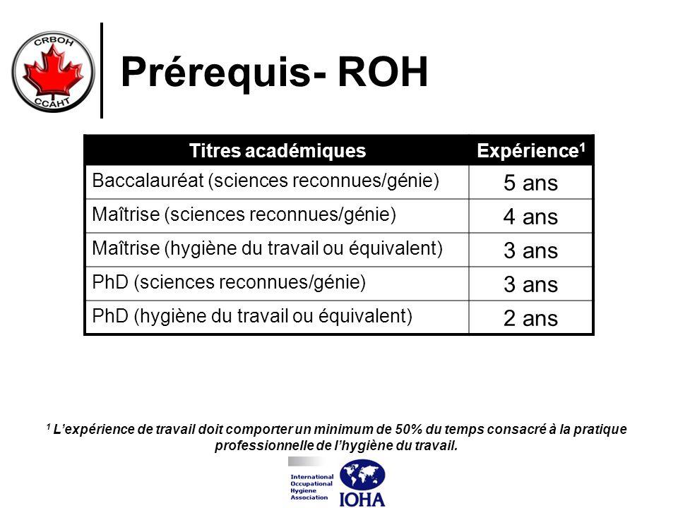 Prérequis- ROH 5 ans 4 ans 3 ans 2 ans Titres académiques Expérience1