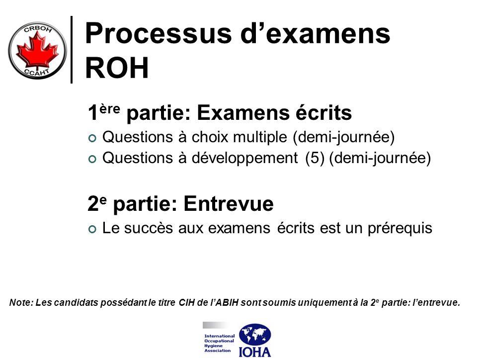 Processus d'examens ROH