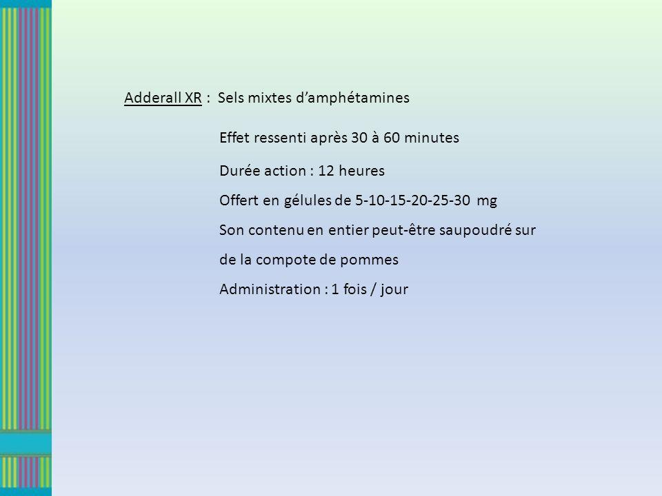 Adderall XR : Sels mixtes d'amphétamines