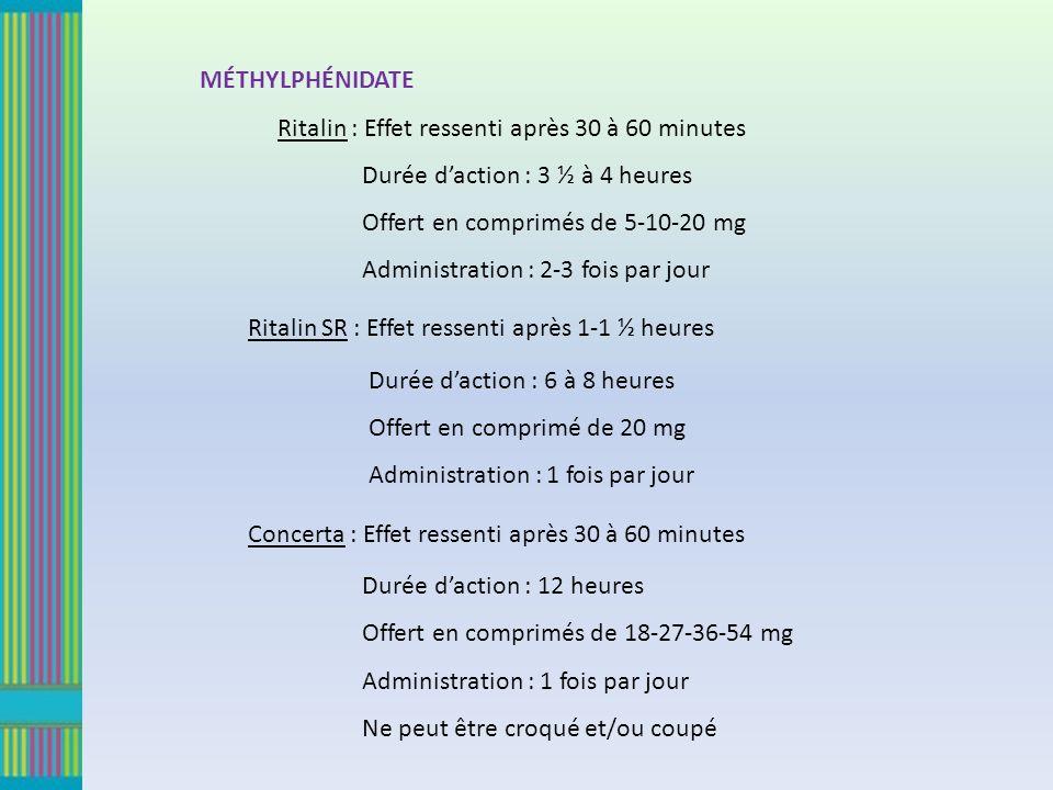 MÉTHYLPHÉNIDATE Ritalin : Effet ressenti après 30 à 60 minutes. Durée d'action : 3 ½ à 4 heures. Offert en comprimés de 5-10-20 mg.