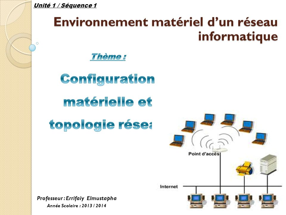 Environnement matériel d'un réseau informatique