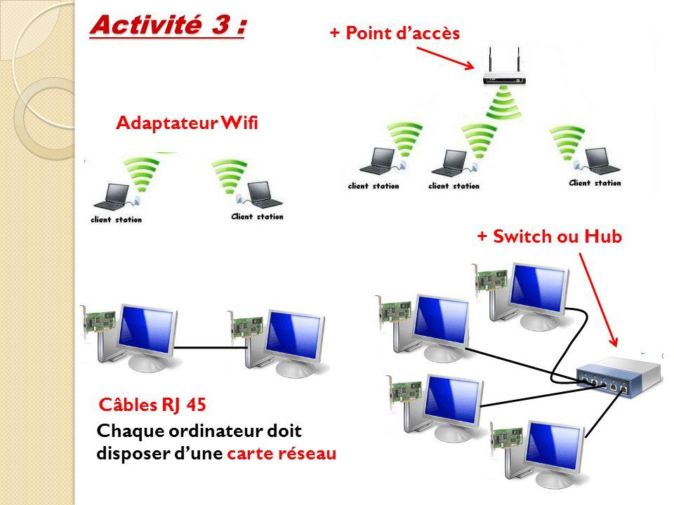 Activité 3 : + Point d'accès Adaptateur Wifi + Switch ou Hub