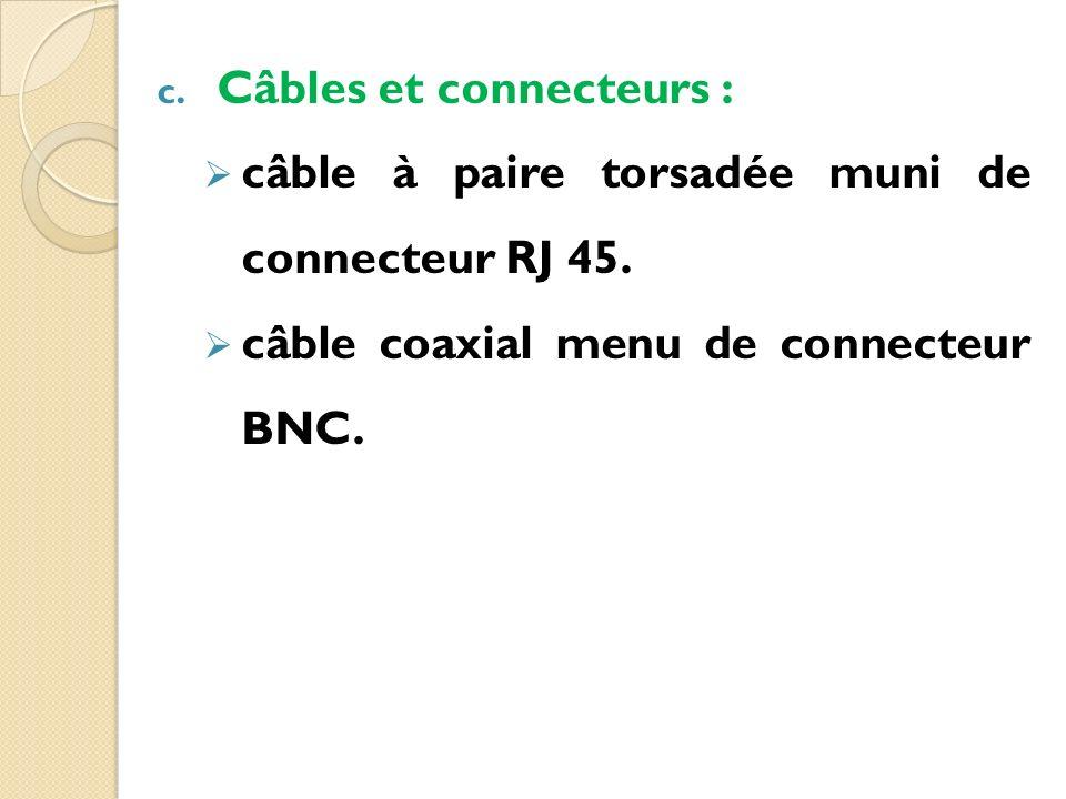 Câbles et connecteurs :