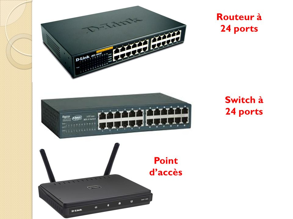 Routeur à 24 ports Switch à 24 ports Point d'accès
