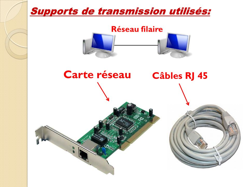 Supports de transmission utilisés: