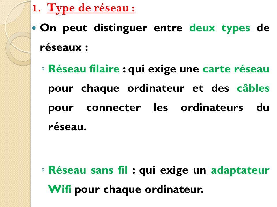 Type de réseau : On peut distinguer entre deux types de réseaux :