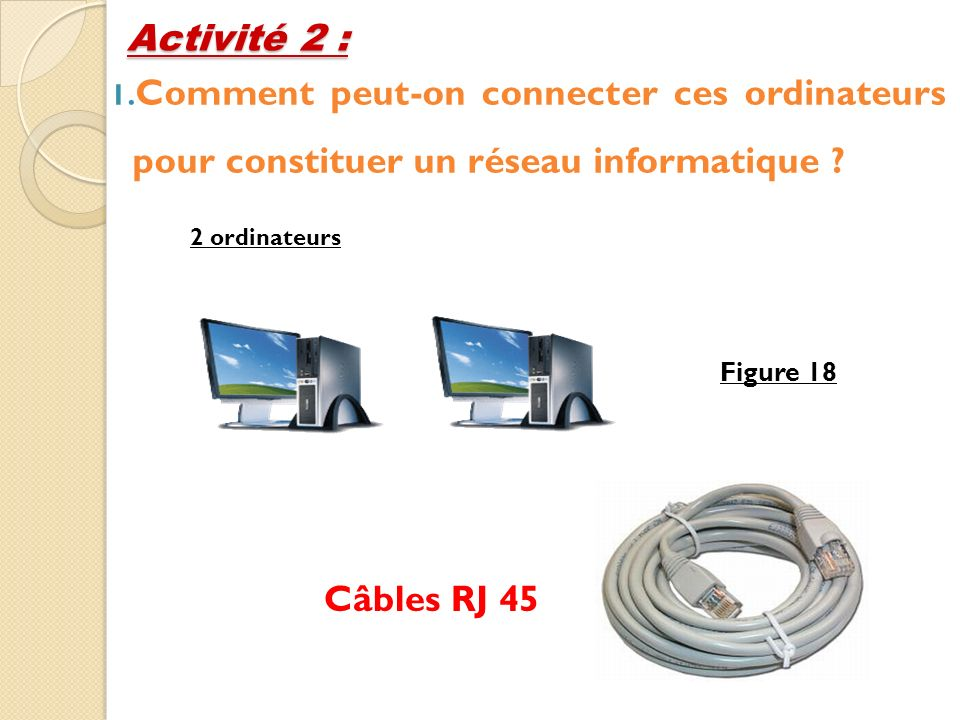 Activité 2 : Comment peut-on connecter ces ordinateurs pour constituer un réseau informatique 2 ordinateurs.