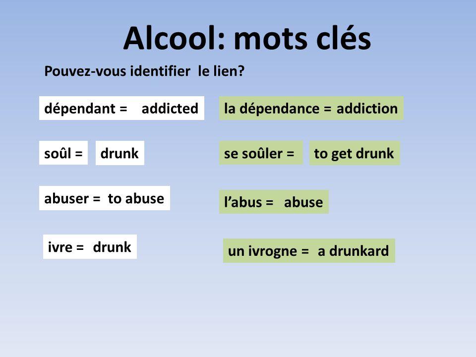 Alcool: mots clés Pouvez-vous identifier le lien dépendant = addicted