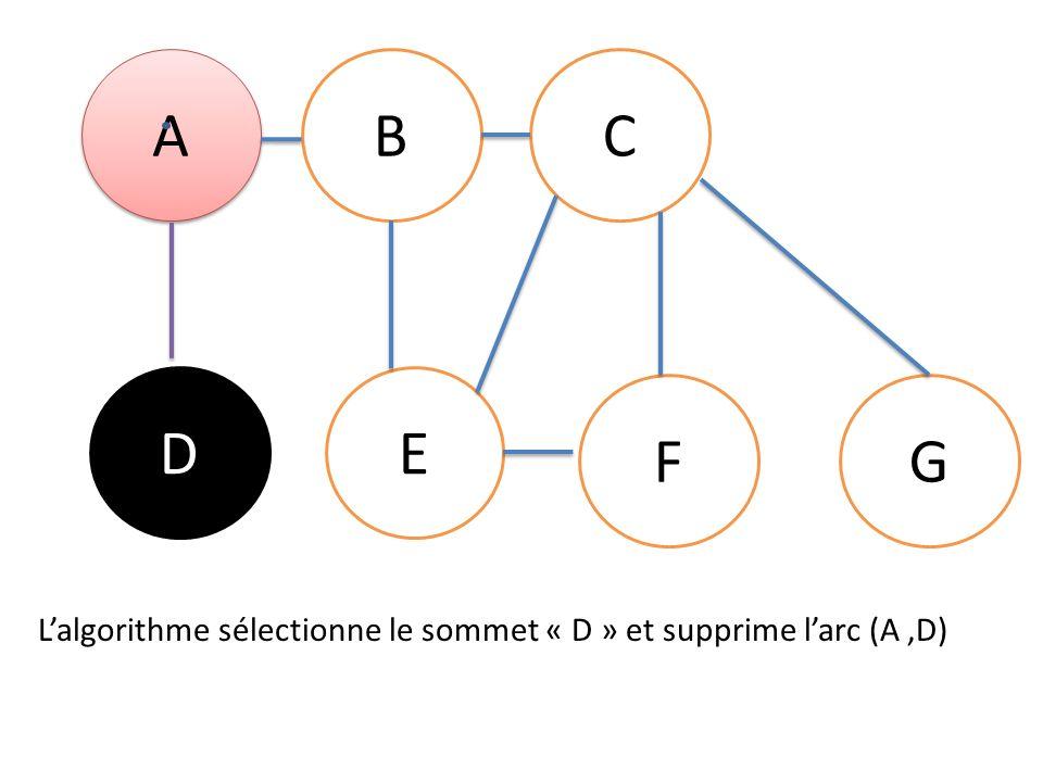L'algorithme sélectionne le sommet « D » et supprime l'arc (A ,D)