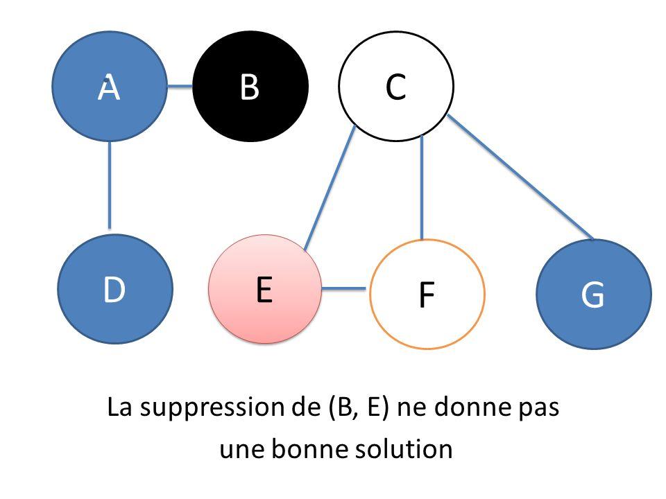 La suppression de (B, E) ne donne pas une bonne solution