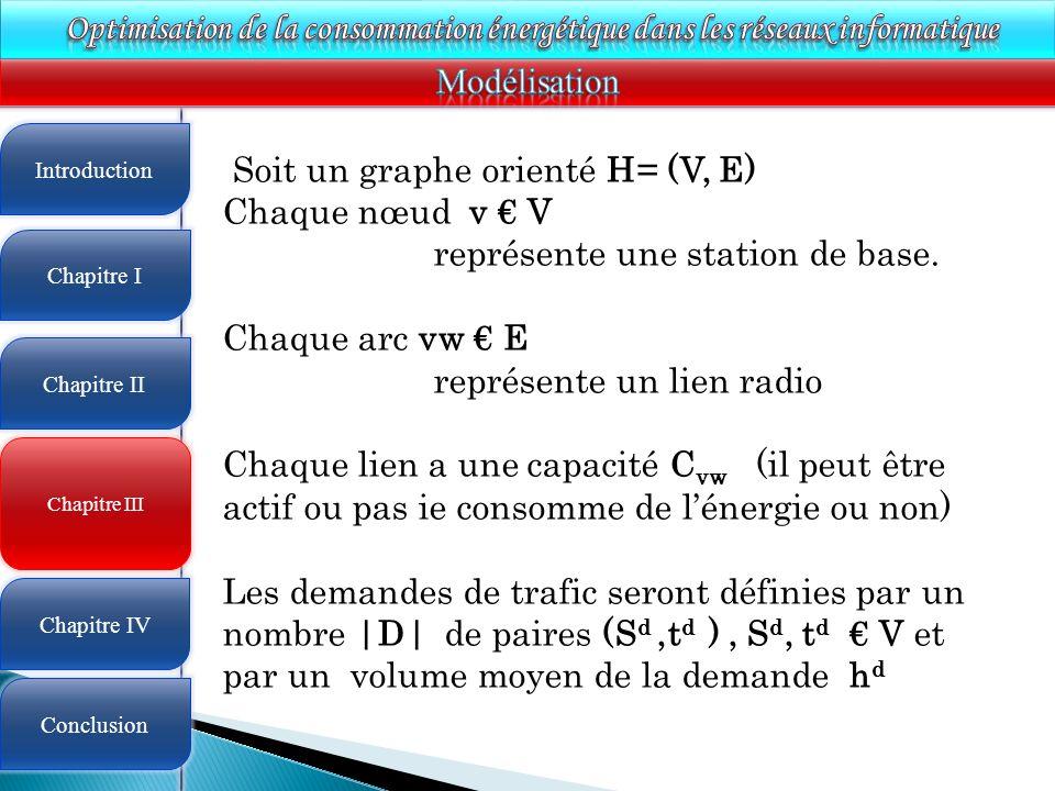 Soit un graphe orienté H= (V, E) Chaque nœud v € V