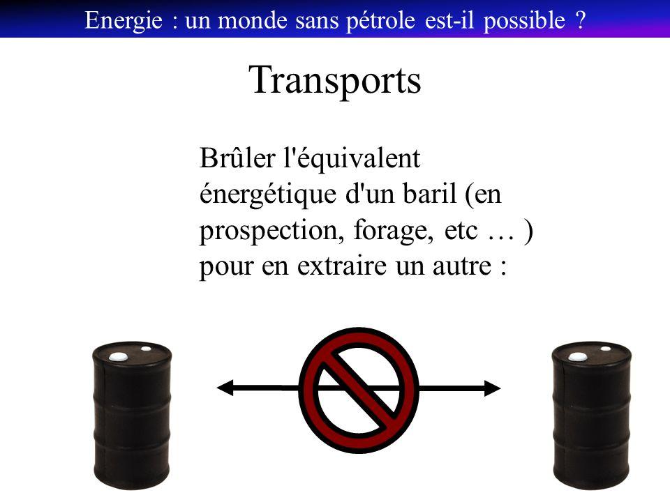 Energie un monde sans p trole est il possible ppt for Cout d un forage