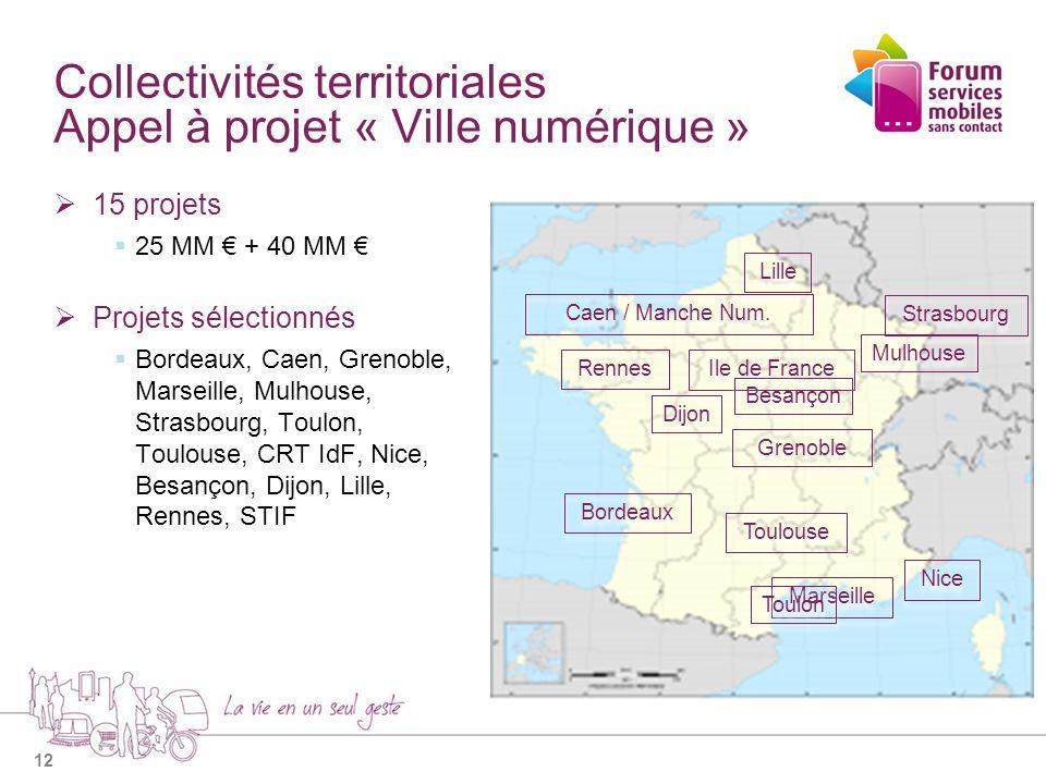 Collectivités territoriales Appel à projet « Ville numérique »