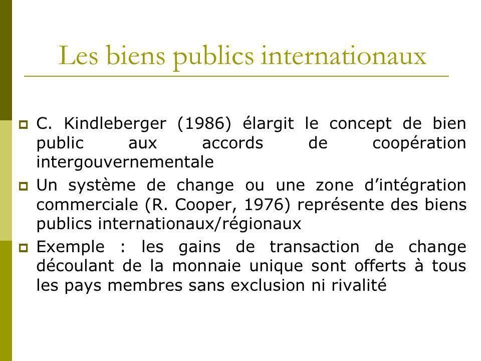 Les biens publics internationaux
