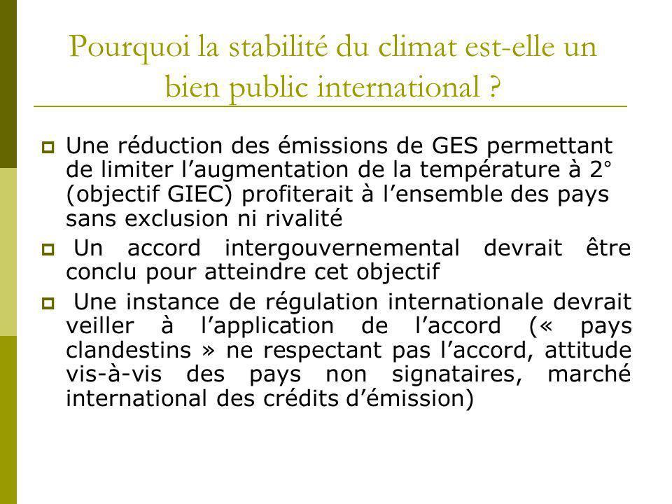 Pourquoi la stabilité du climat est-elle un bien public international