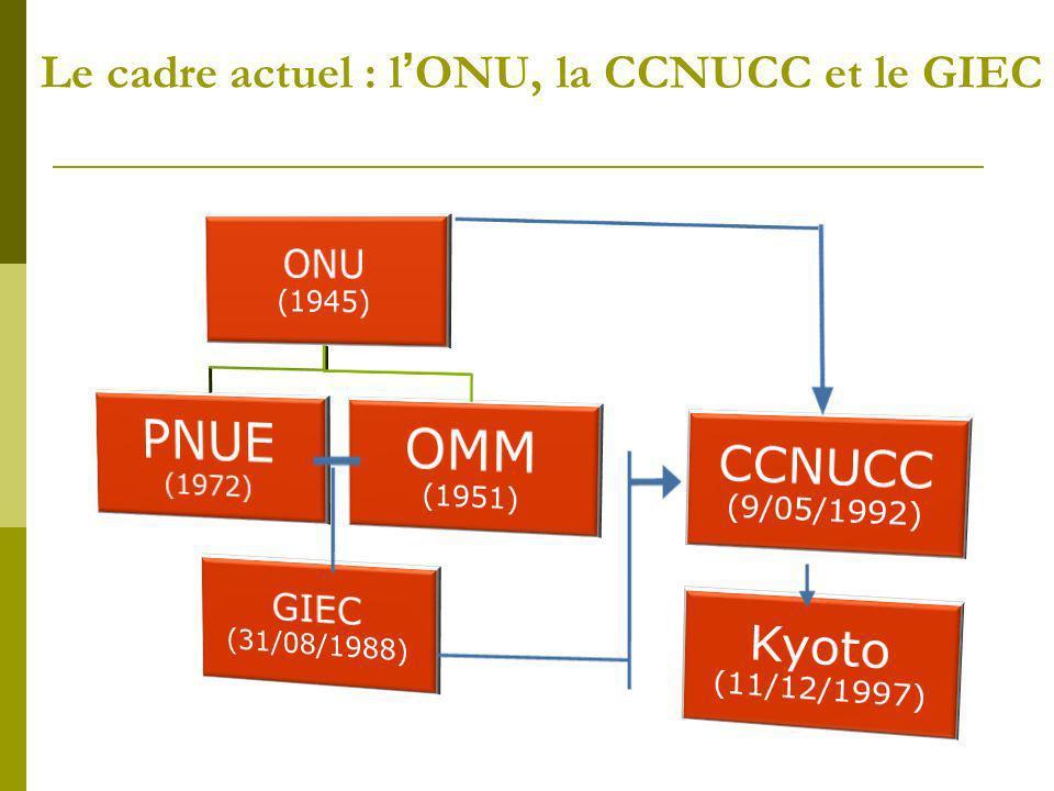 Le cadre actuel : l'ONU, la CCNUCC et le GIEC