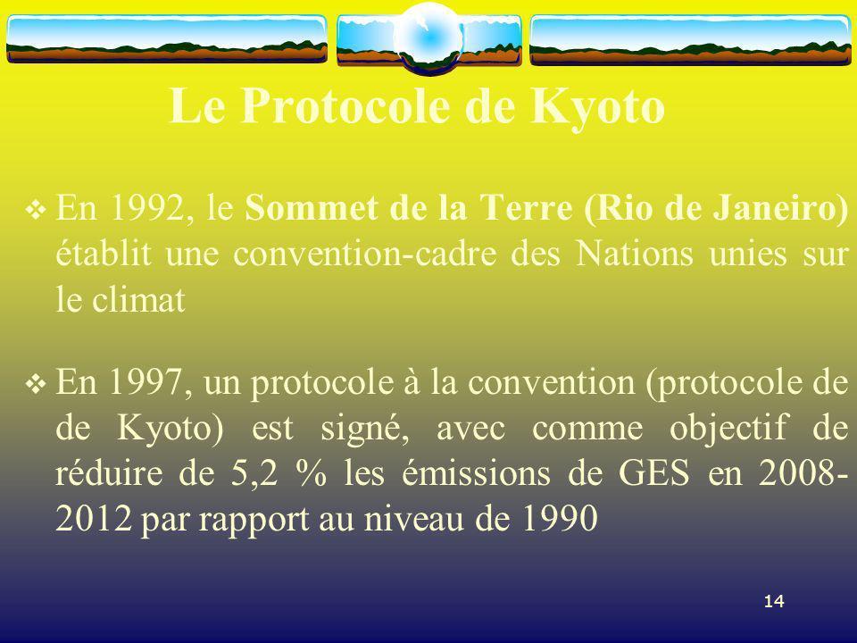 Le Protocole de Kyoto En 1992, le Sommet de la Terre (Rio de Janeiro) établit une convention-cadre des Nations unies sur le climat.