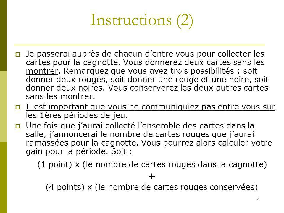 Instructions (2)