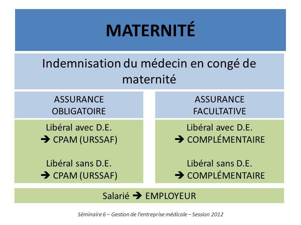maternité Indemnisation du médecin en congé de maternité