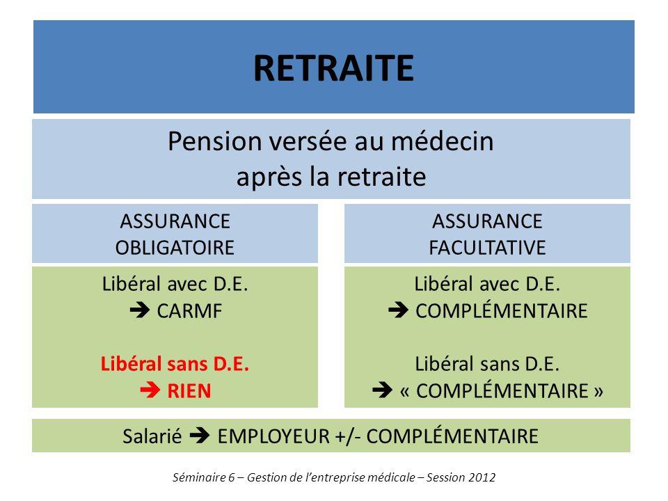 retraite Pension versée au médecin après la retraite